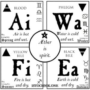 алхимия и трансмутация